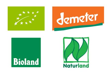 Bio Anbauverbände Logos