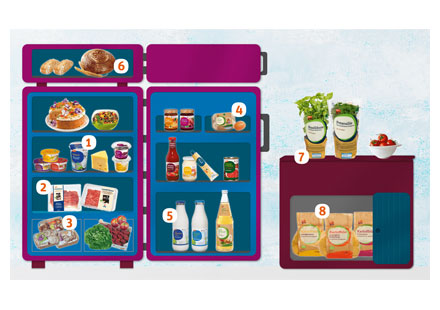 Kühlschrank offen gefüllt mit Lebensmittel