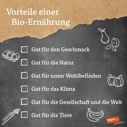 Vorteile einer Bioernährung werden aufgezählt