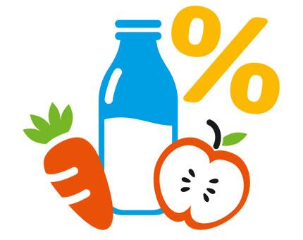 Lebensmittel und ein Prozentzeichen