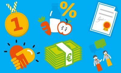 Icons der Ausbildungsvorteile