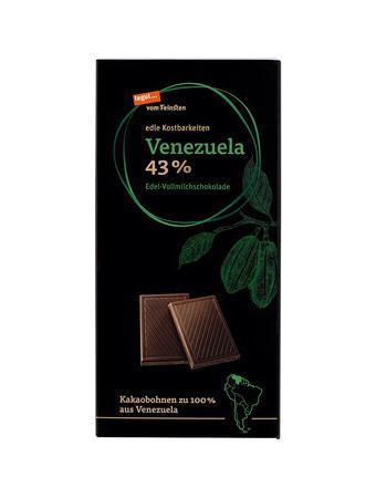 Darstellung von Venezuela 43%