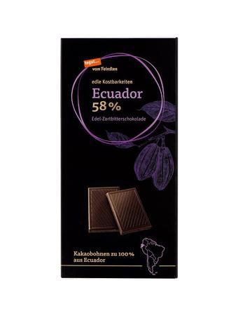 Darstellung von Ecuador 58%