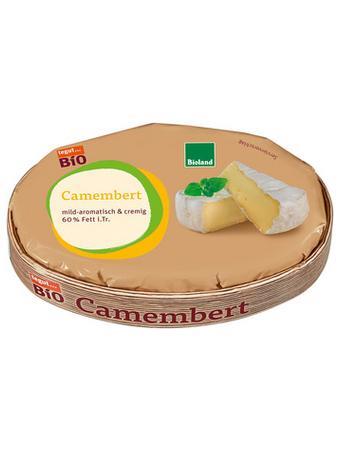 Darstellung von Camembert