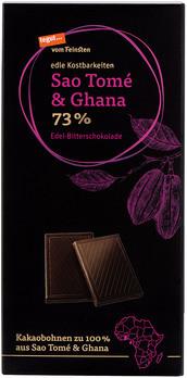 Sao Tomé & Ghana 73%